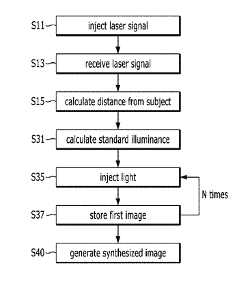 Method for controlling mobile terminal and mobile terminal