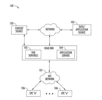 Apparatus and methods for enabling media options in a content delivery network