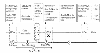 Radio access node, communication terminal and methods performed therein