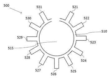Induction devices and methods of using them