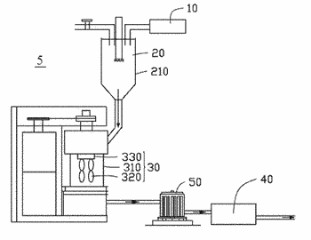 Apparatus for making battery slurry