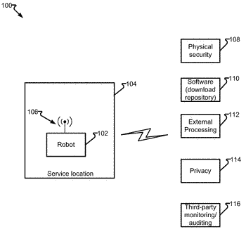 Command and control of a user-provided robot by a contact center