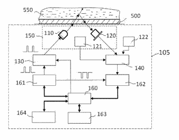 Cell culture monitoring system with low power consumption