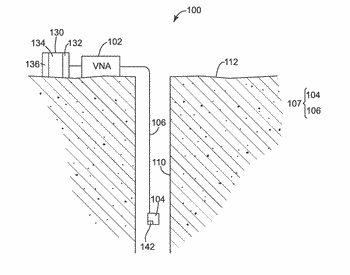 System and method for parameter measurement in well