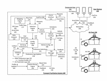 Utilizing accelerometer data to configure an autonomous vehicle for a user