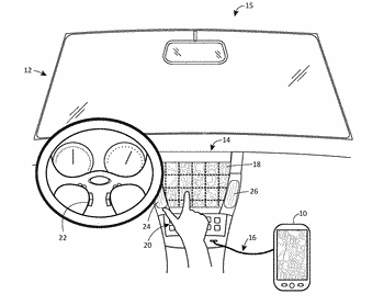 Input/output functions related to a portable device in an automotive environment