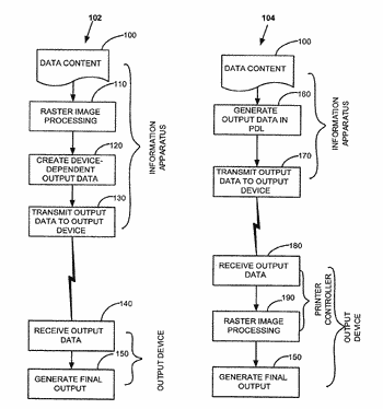 Wireless devices that establish a wireless connection with a mobile information apparatus by wirelessly detecting, ...