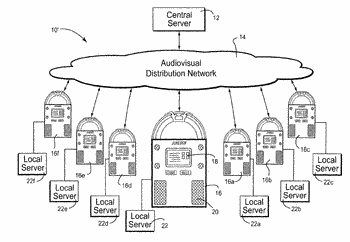 Entertainment server and associated social networking services
