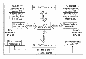 Boot online upgrading device and method