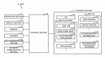 Electronic device capable of easy application creation