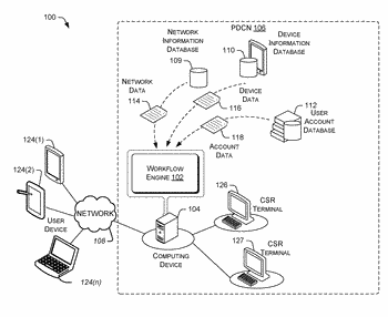 Diagnostic and workflow engine with system integration