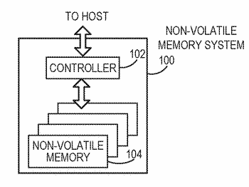 Method and system for compacting data in non-volatile memory