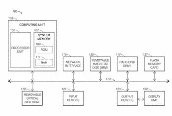 Methods and systems for converting business to business data to a canonical format