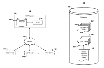 Methods and apparatuses for enterprise revision-based auditing of database management systems