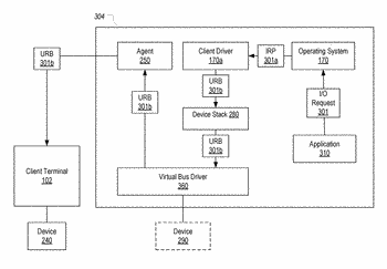 Restricting reprogramming of a redirected usb device