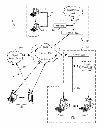 Systems for improving performance and security in a cloud computing system