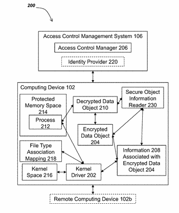 Methods and systems for enforcing, by a kernel driver, a usage restriction associated with encrypted ...
