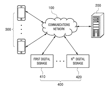 Method and system for managing authority to control digital signage, and non-transitory computer-redable recording medium ...