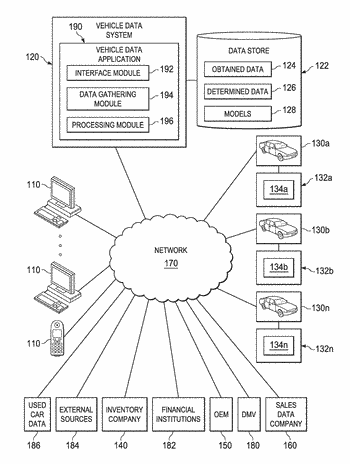 Vehicle data system for rules based determination and real-time distribution of enhanced vehicle data in ...