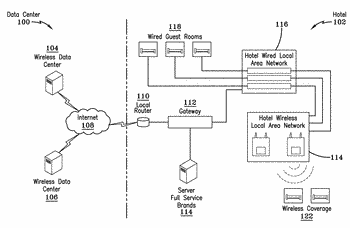 System and method for provisioning of internet access services in a guest facility