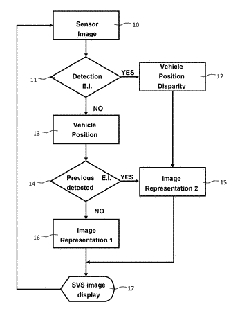 Method of synthetic representation of elements of interest in a viewing system for aircraft