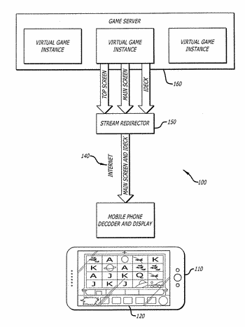 System and method for cross platform persistent gaming sessions using a mobile device