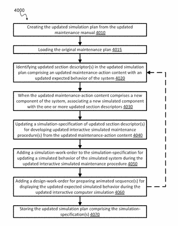 Method and system for creating a simulation plan for training personnel on system maintenance