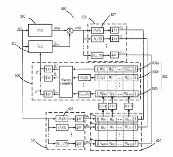 Adaptive modeling of secondary path in an active noise control system