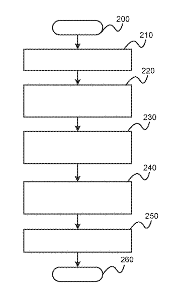 Vehicle aware speech recognition systems and methods