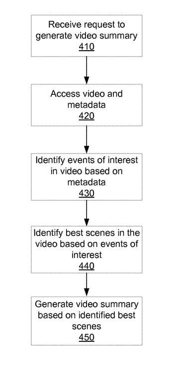 Voice-based video tagging