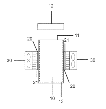Thermal device for solid and liquid products