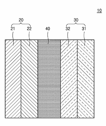 Electrode active material comprising quinodimethane derivatives, and derivatives, and secondary battery comrising the same
