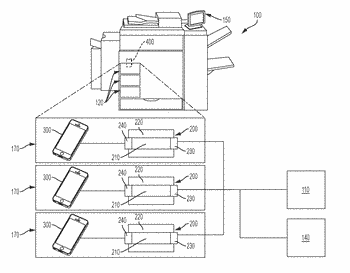 System and method for securely storing and charging mobile devices