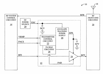 Efficient wide bandwidth envelope tracking power supply