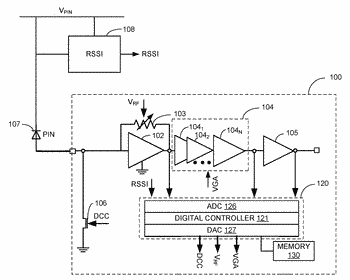 Digitally-controlled transimpedance amplifier (tia) circuit and methods
