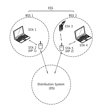 Method and apparatus of transmitting training signal in wireless local area network system