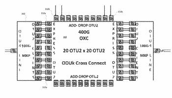 Transparent clocking in a cross connect system