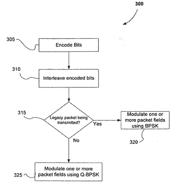 Method for signaling information by modifying modulation constellations