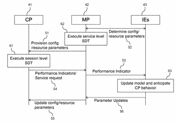 Systems and methods for management plane - control plane interaction in software defined topology management