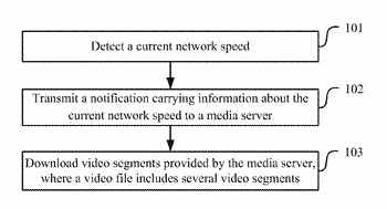 Method and device for downloading a video file and providing a video file