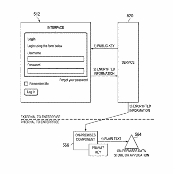 System and method for securing authentication information in a networked environment
