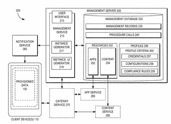 Remote processsing of mobile applications
