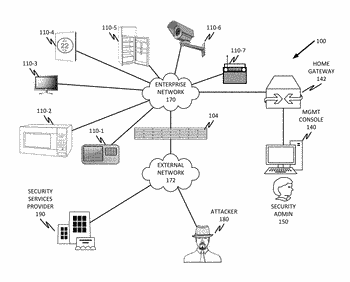 Adaptive internet of things edge device security