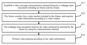 Video playing method and device