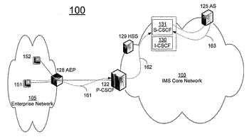 Method and apparatus for enabling registration of aggregate end point devices through provisioning