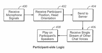 Server-based sound mixing for multiuser voice chat system
