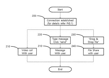 System and method for modular communication
