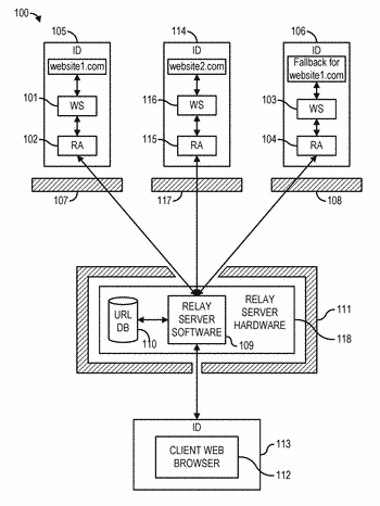System and method for a dynamic mobile web server fallback