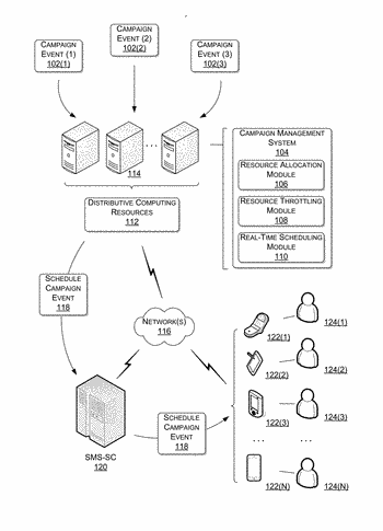 Dynamic throttling and real-time scheduling of notifications using a campaign management system