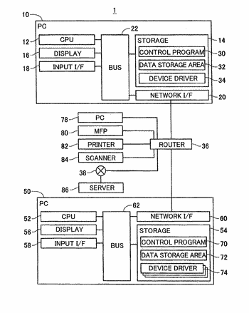 Terminal device capable of executing workflow